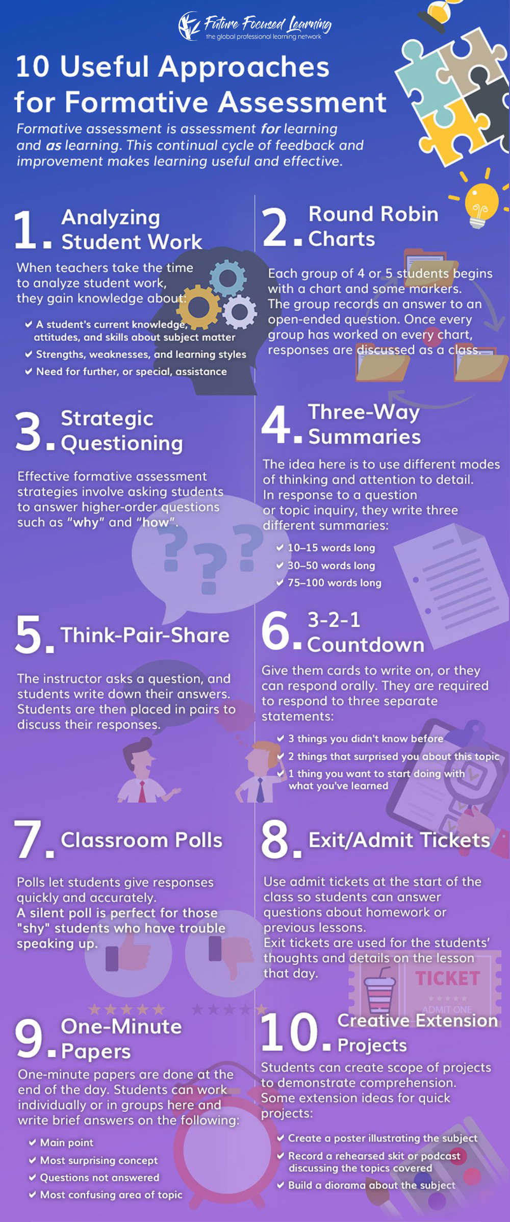 FFL-formative-assesment-infographic